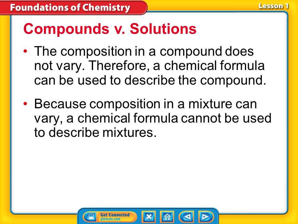 Compounds v. Solutions The composition in a compound does not vary. Therefore, a chemical formula can be used to describe the compound.