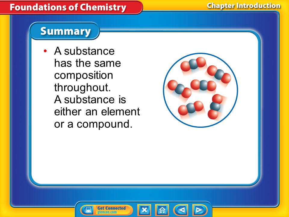 A substance has the same composition throughout