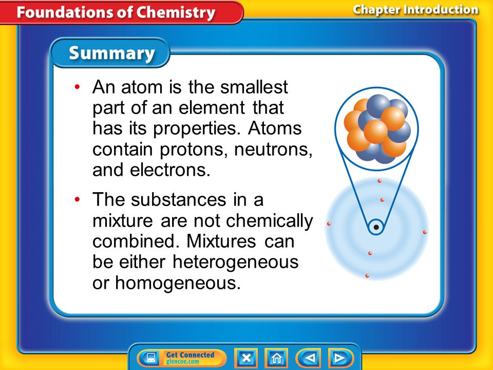 An atom is the smallest part of an element that has its properties