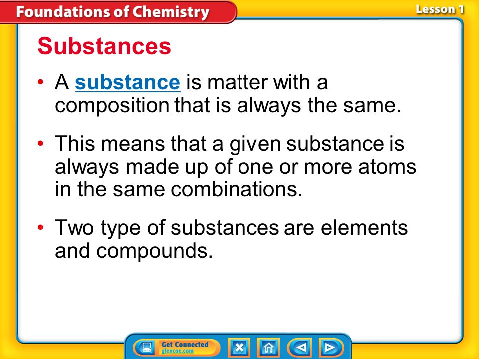 Substances A substance is matter with a composition that is always the same.