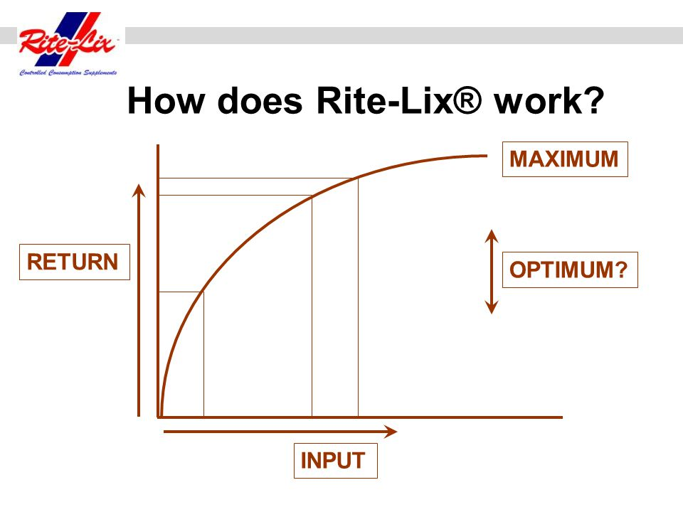How does Rite-Lix® work