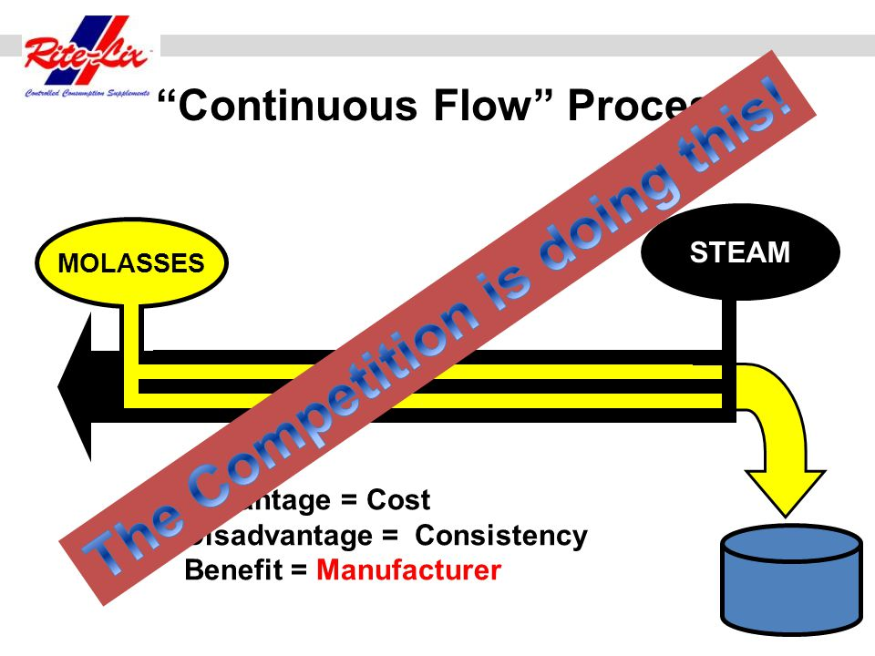 Continuous Flow Process The Competition is doing this!