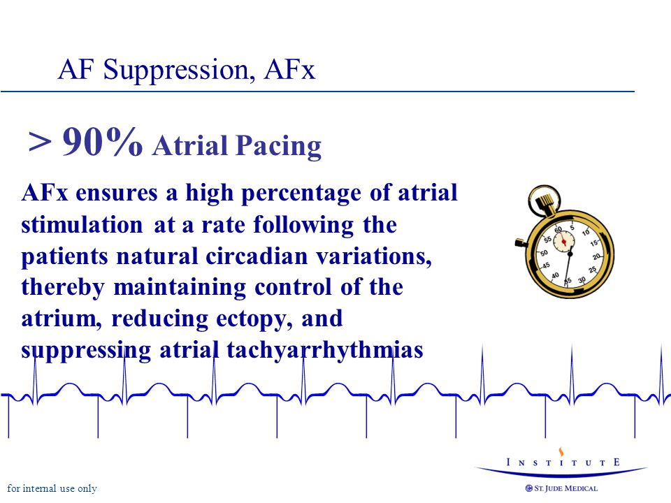 AF Suppression, AFx > 90% Atrial Pacing.
