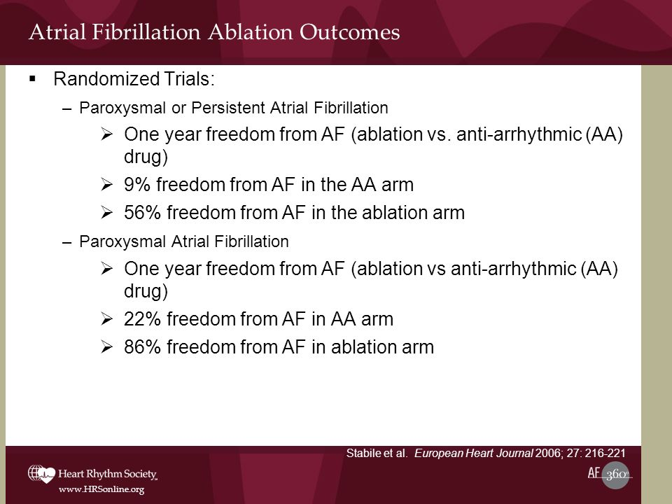 Atrial Fibrillation Ablation Outcomes