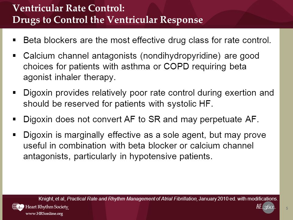 Ventricular Rate Control: Drugs to Control the Ventricular Response