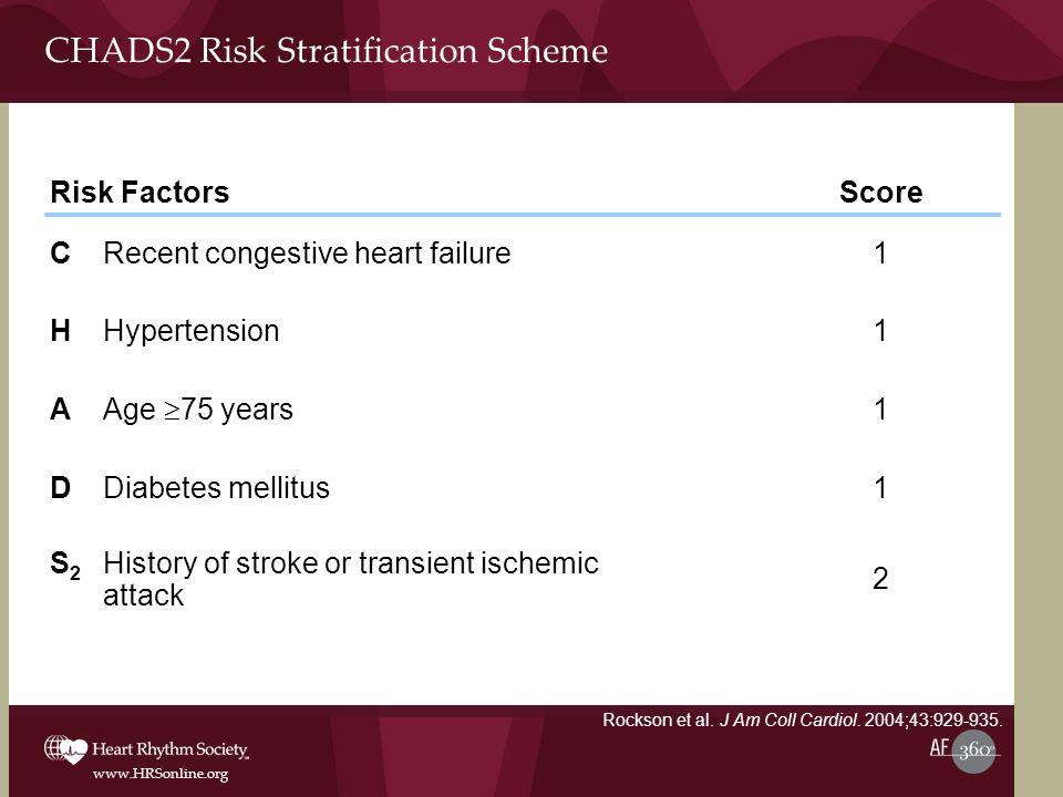 CHADS2 Risk Stratification Scheme