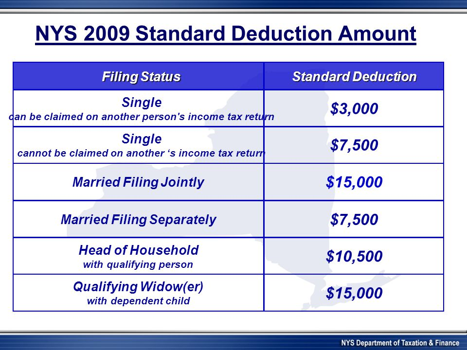 NYS 2009 Standard Deduction Amount