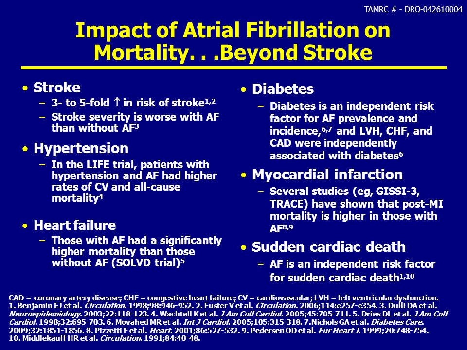 Impact of Atrial Fibrillation on Mortality. . .Beyond Stroke