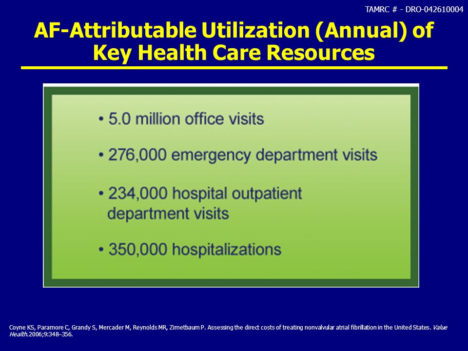 AF-Attributable Utilization (Annual) of Key Health Care Resources