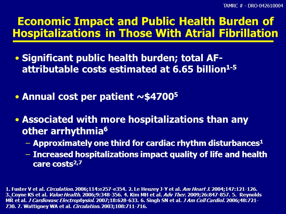 Economic Impact and Public Health Burden of Hospitalizations in Those With Atrial Fibrillation