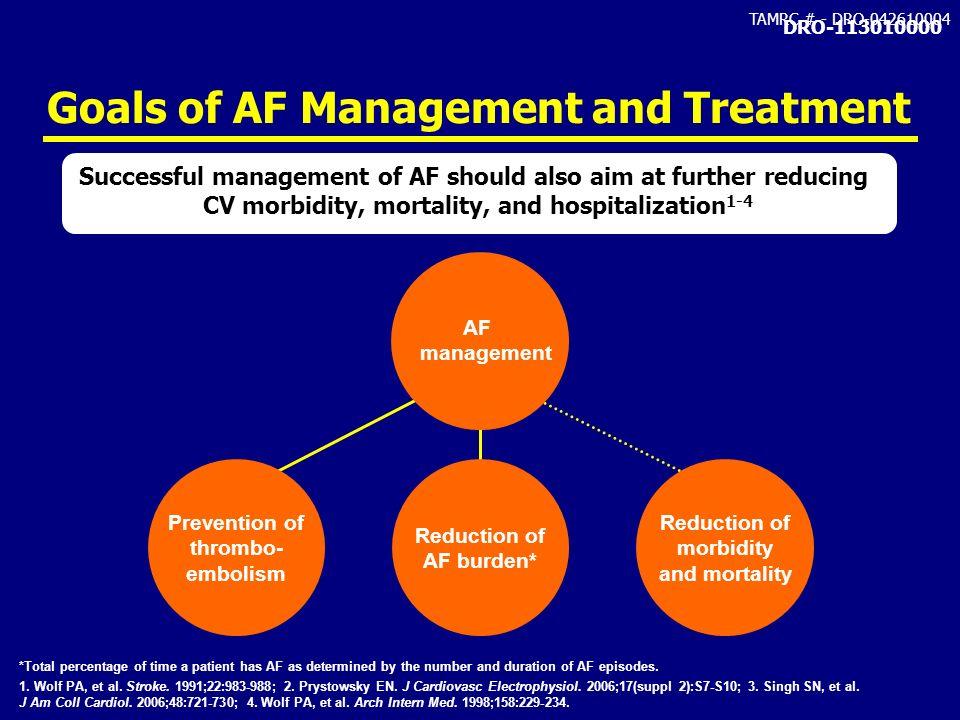 Goals of AF Management and Treatment