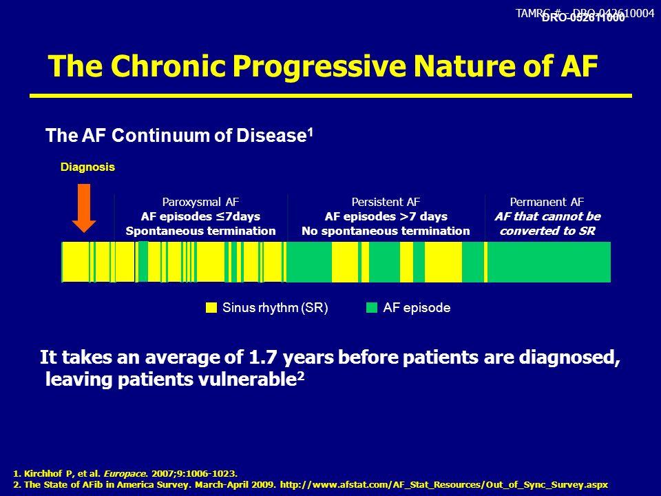 The Chronic Progressive Nature of AF