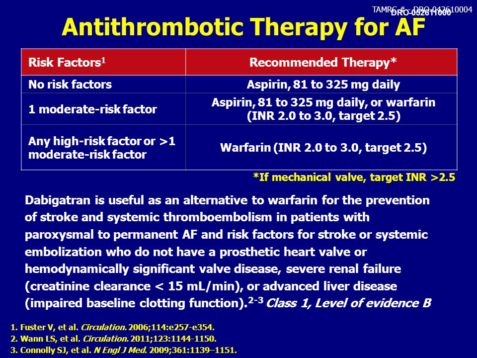 Antithrombotic Therapy for AF