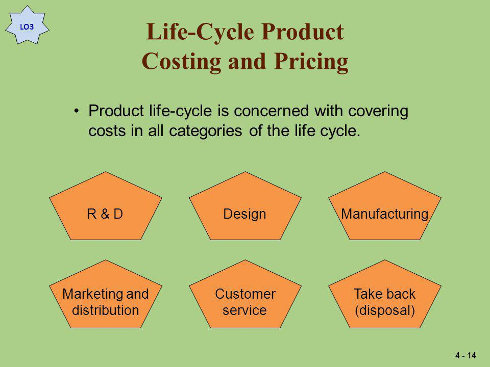 Life-Cycle Product Costing and Pricing