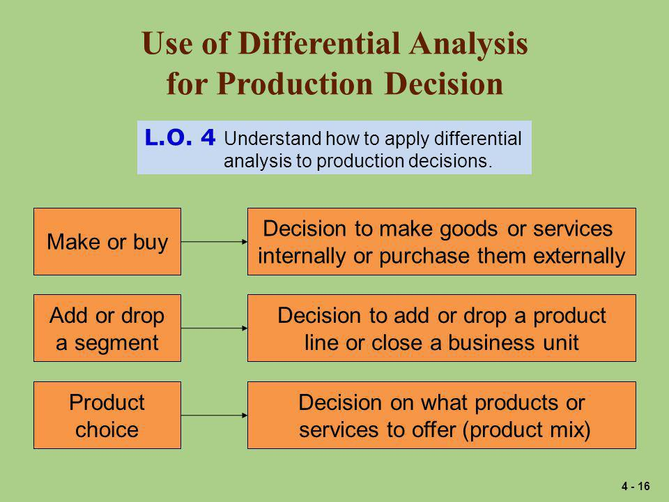 Use of Differential Analysis for Production Decision