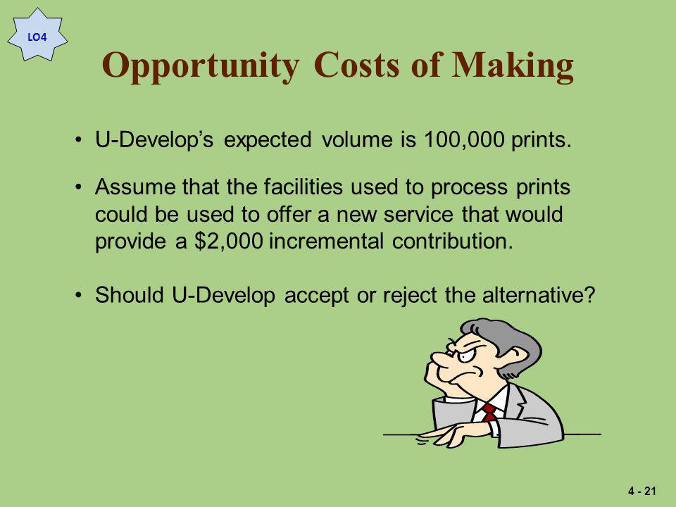 Opportunity Costs of Making
