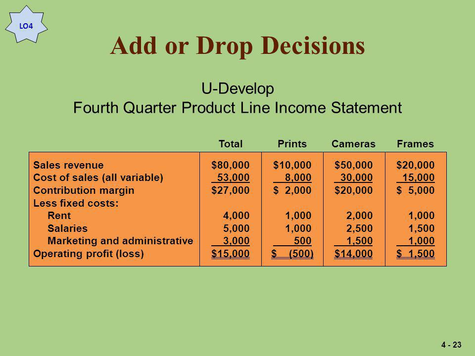 Fourth Quarter Product Line Income Statement
