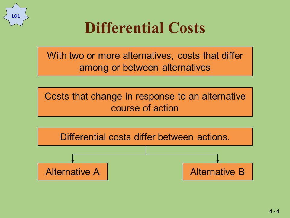 Differential Costs With two or more alternatives, costs that differ