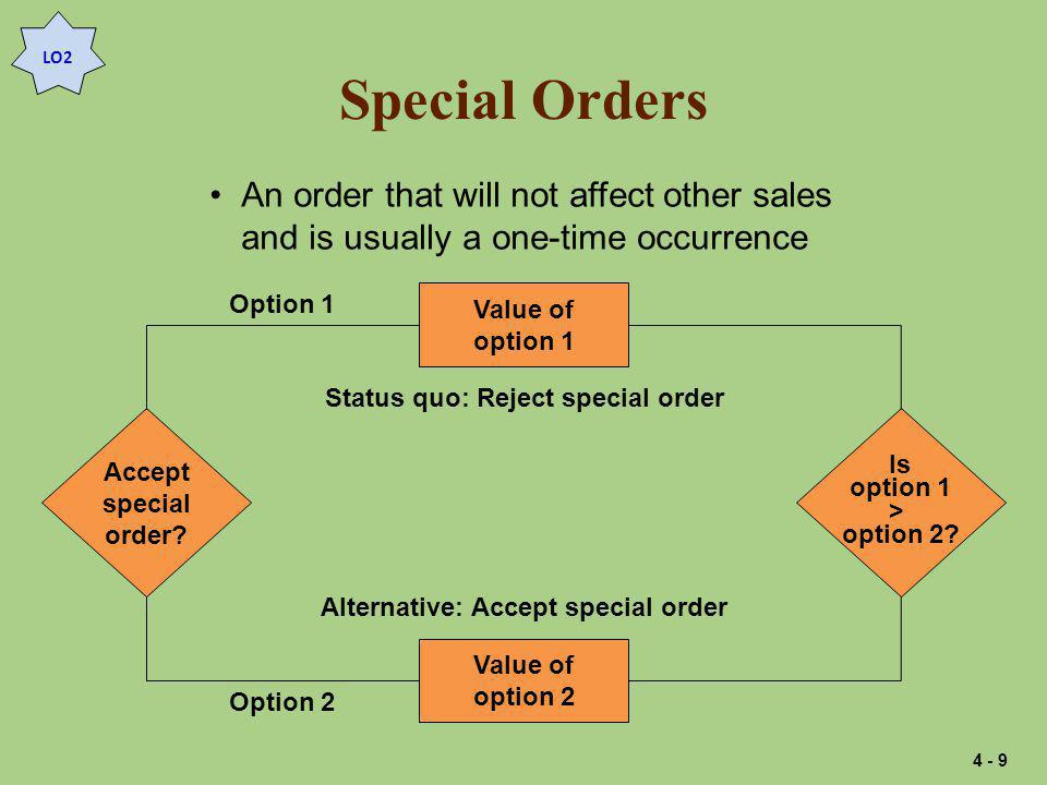 Status quo: Reject special order Alternative: Accept special order