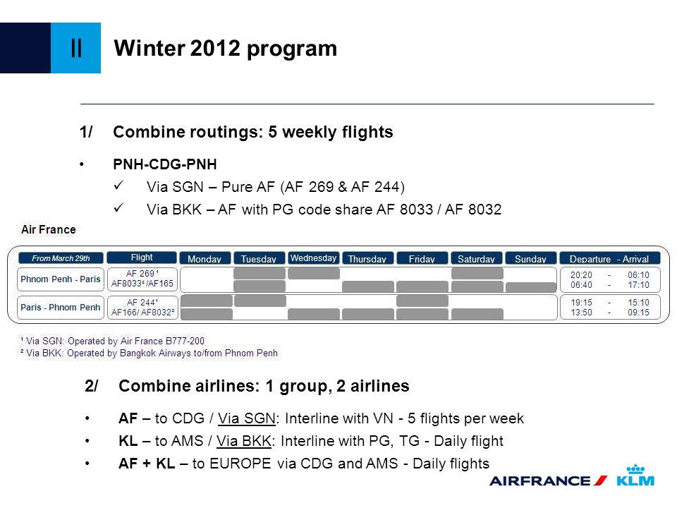 II Winter 2012 program 1/ Combine routings: 5 weekly flights