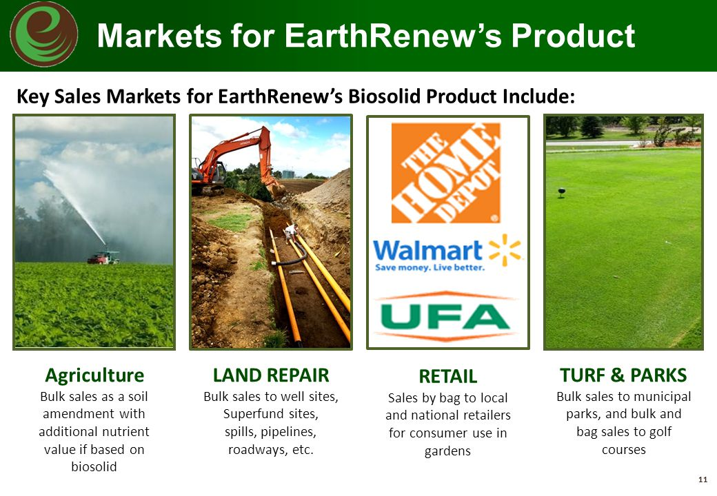 Markets for EarthRenew's Product