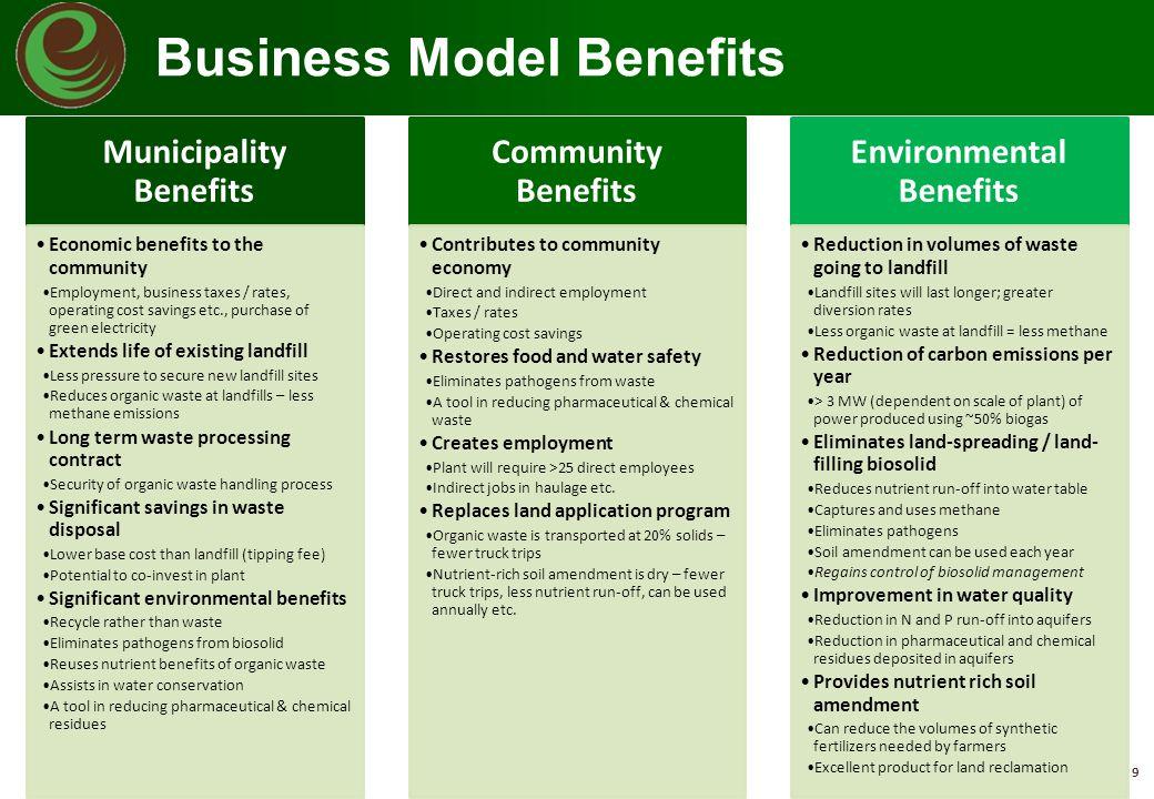 Municipality Benefits Environmental Benefits