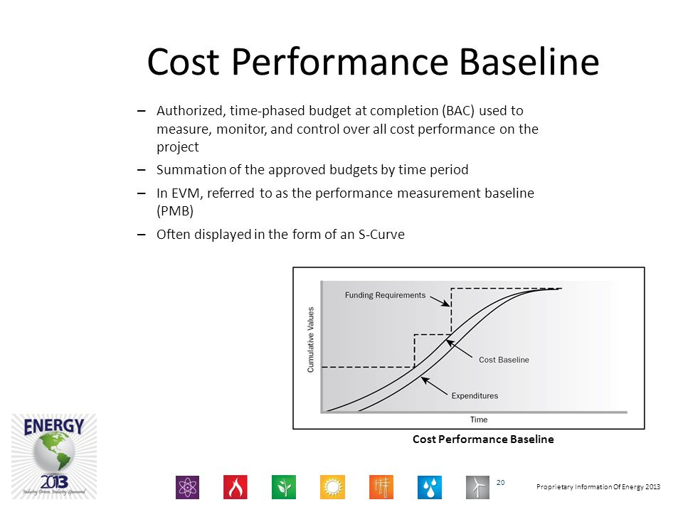 Cost Performance Baseline