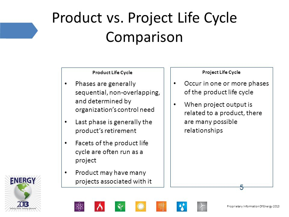 Product vs. Project Life Cycle Comparison