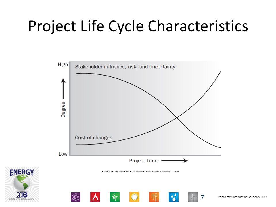 Project Life Cycle Characteristics