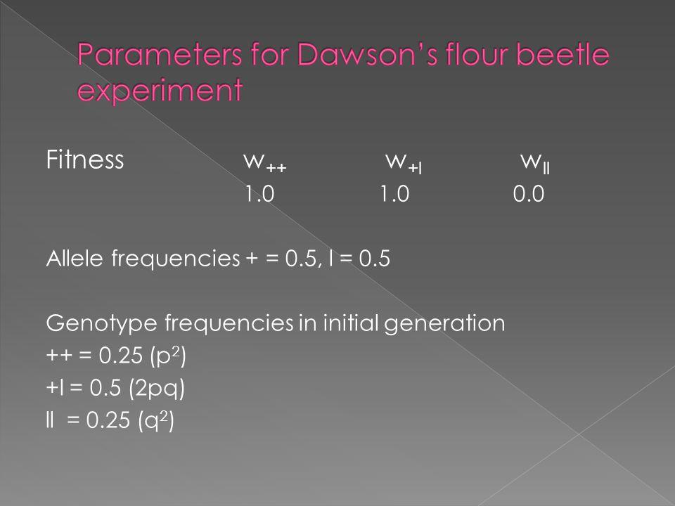 Parameters for Dawson's flour beetle experiment