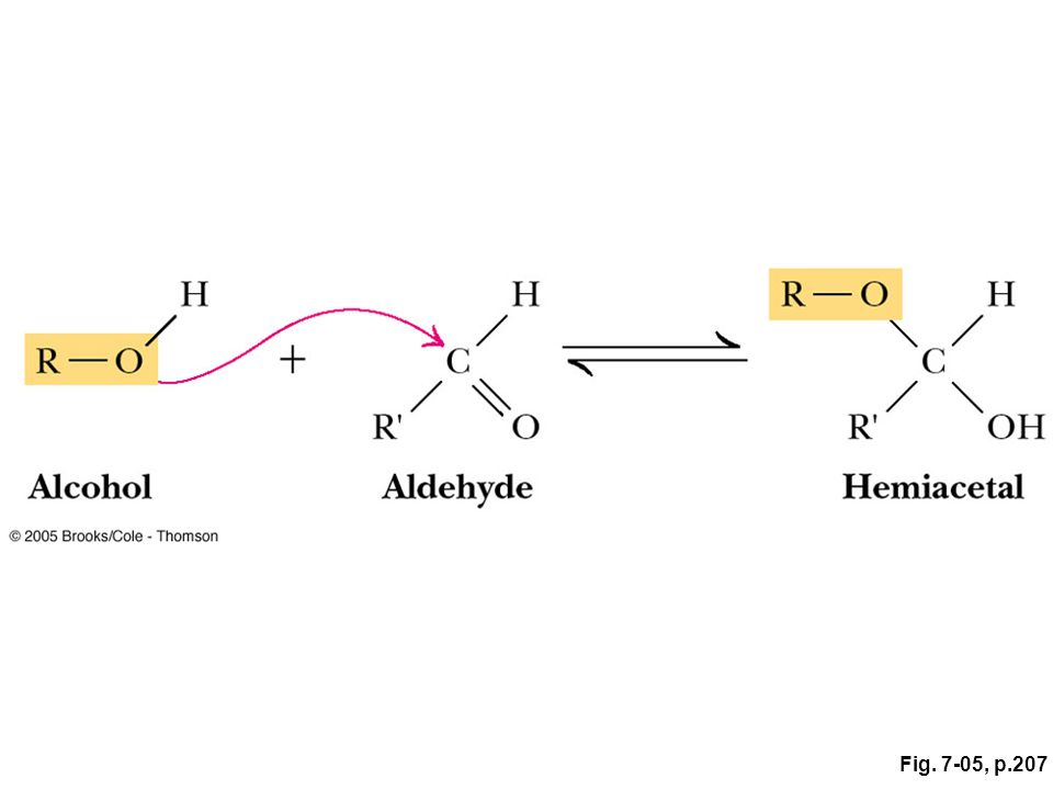 ANIMATED FIGURE 7.5 The linear form of D-glucose undergoes an intramolecular reaction to form a cyclic hemiacetal. See this figure animated at http://chemistry. brookscole.com/ggb3