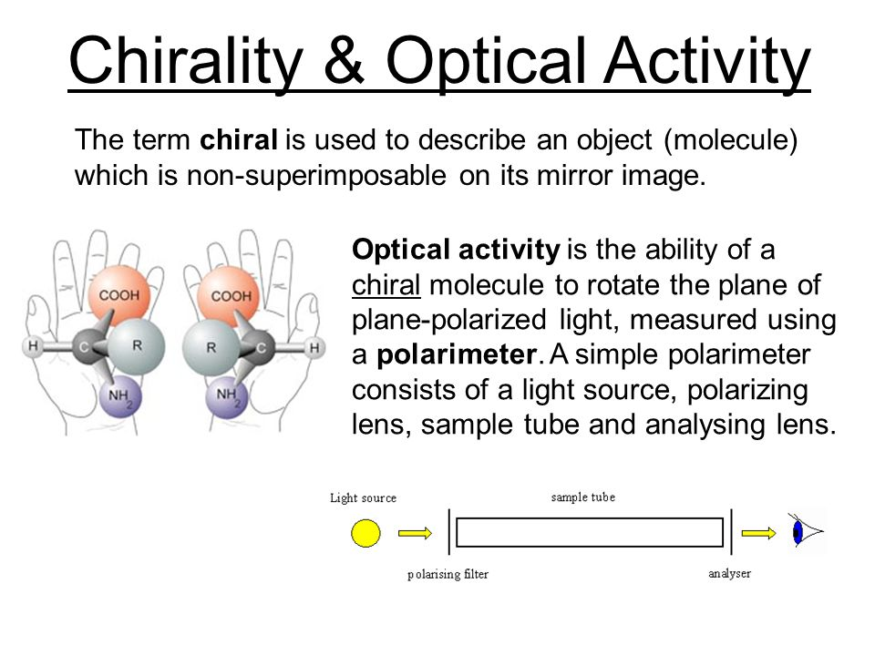 Chirality & Optical Activity