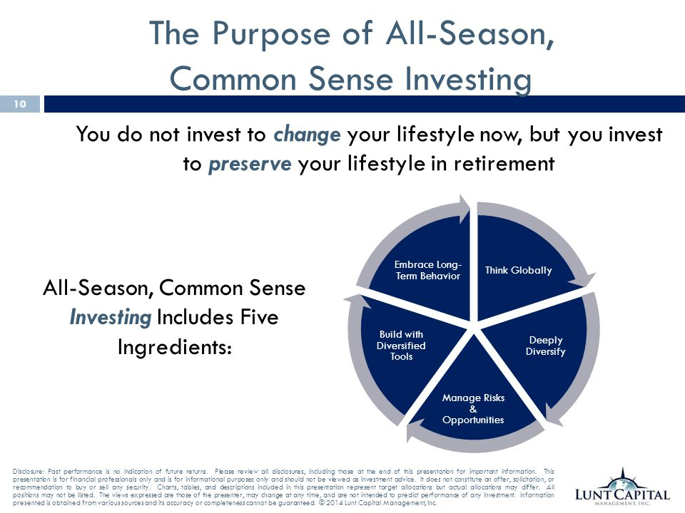 The Purpose of All-Season, Common Sense Investing