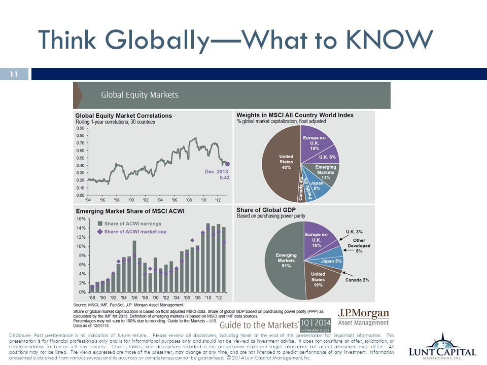 Think Globally—What to KNOW