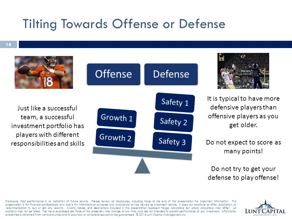 Tilting Towards Offense or Defense