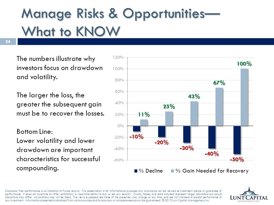 Manage Risks & Opportunities— What to KNOW
