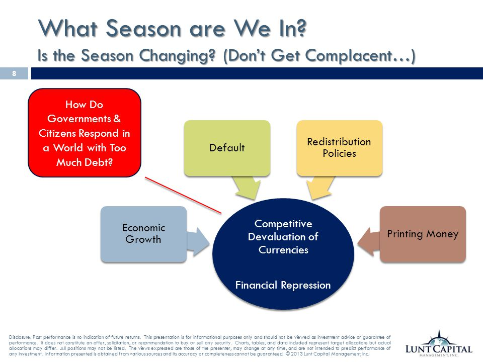 What Season are We In Is the Season Changing (Don't Get Complacent…)