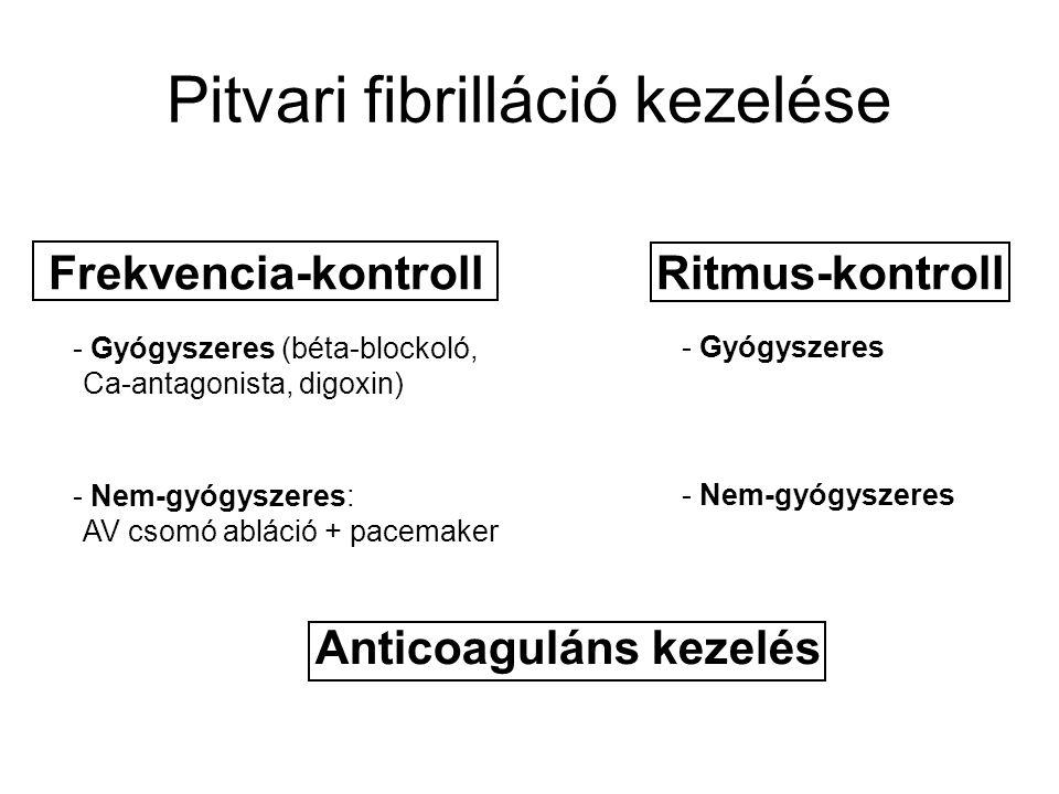 Pitvari fibrilláció kezelése