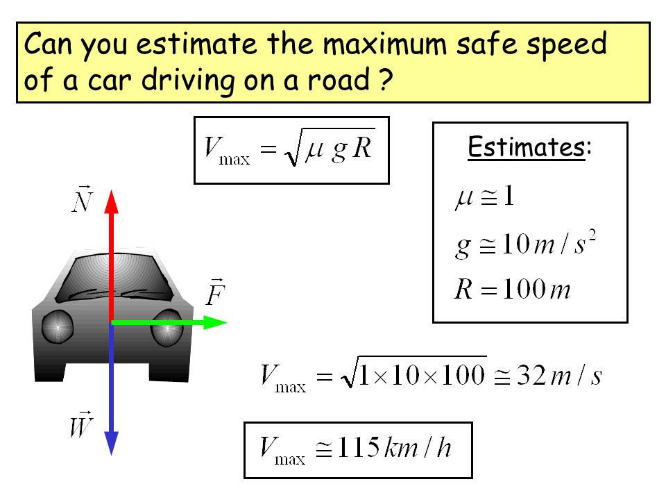 Can you estimate the maximum safe speed of a car driving on a road