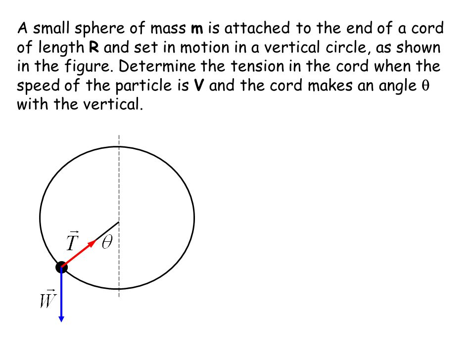 A small sphere of mass m is attached to the end of a cord of length R and set in motion in a vertical circle, as shown in the figure.