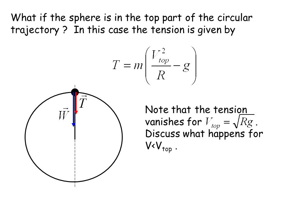 What if the sphere is in the top part of the circular trajectory