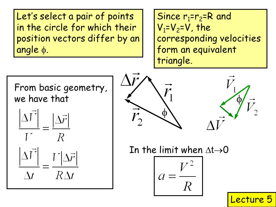 Let's select a pair of points in the circle for which their position vectors differ by an angle .