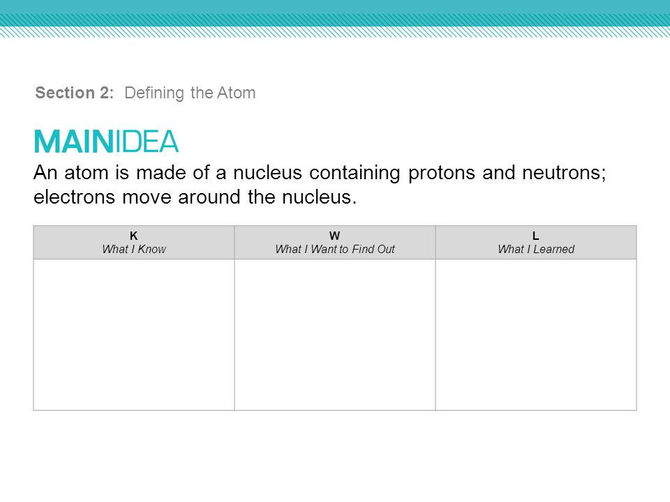 Section 2: Defining the Atom