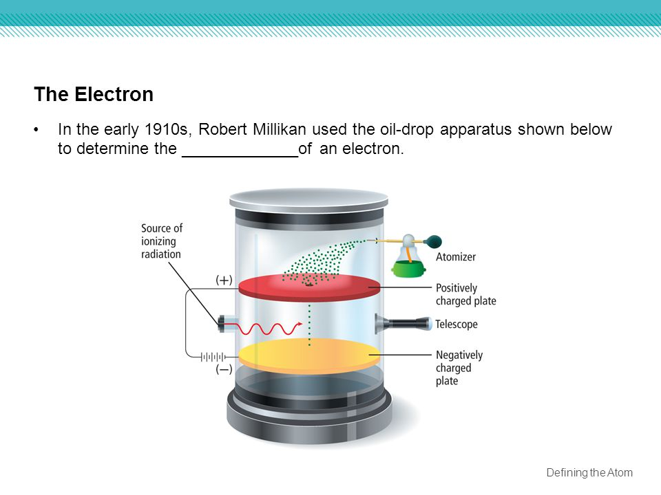 The Electron In the early 1910s, Robert Millikan used the oil-drop apparatus shown below to determine the _____________of an electron.