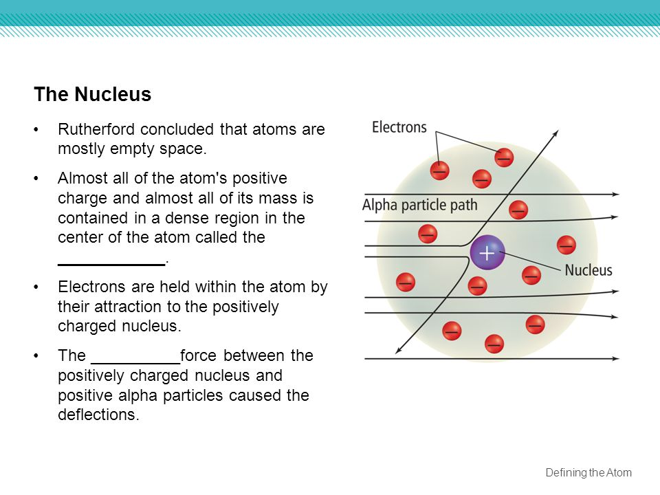 The Nucleus Rutherford concluded that atoms are mostly empty space.