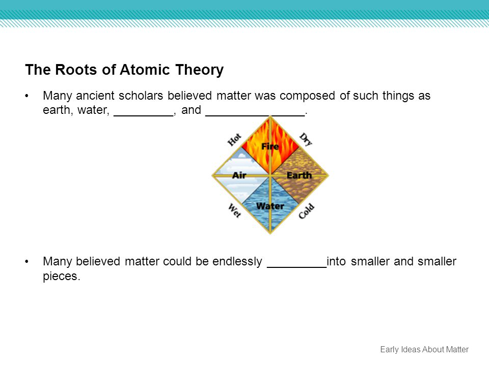 The Roots of Atomic Theory