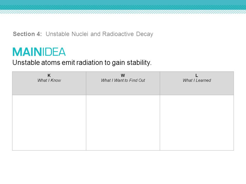 Section 4: Unstable Nuclei and Radioactive Decay