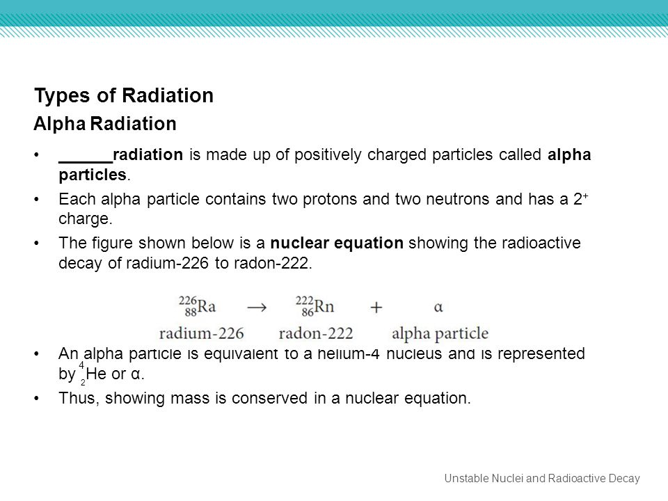Types of Radiation Alpha Radiation