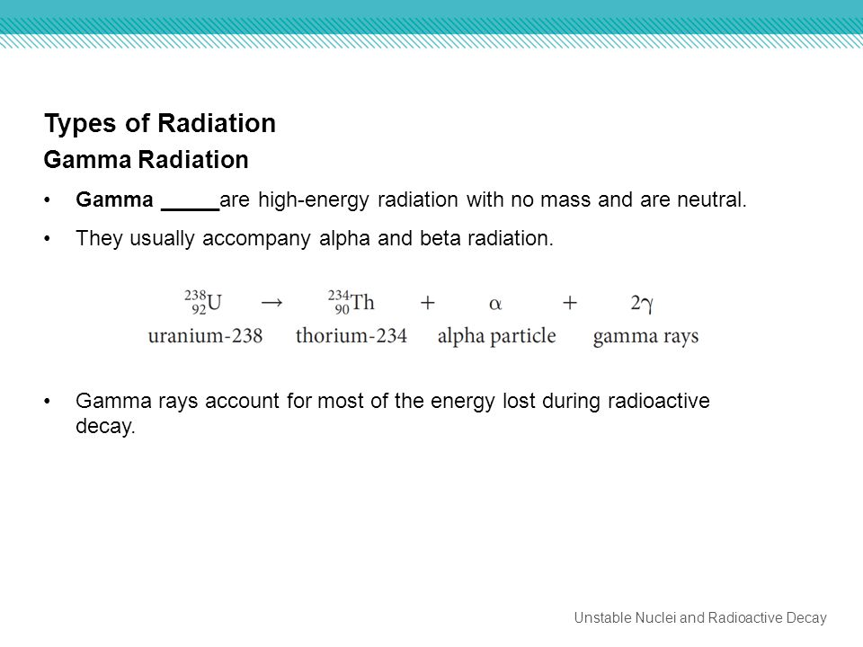Types of Radiation Gamma Radiation