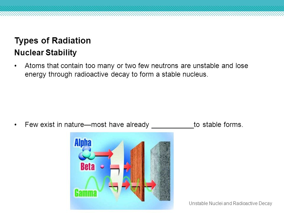 Types of Radiation Nuclear Stability